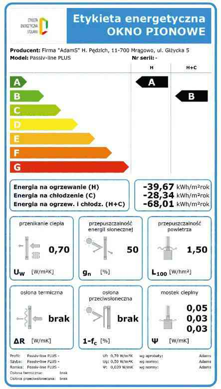 Passiv Line etykieta energetyczna