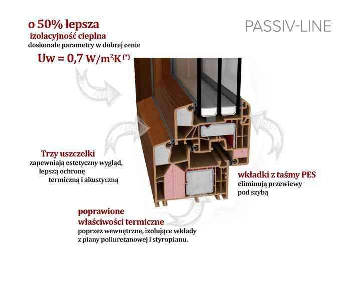 Passiv Line schemat