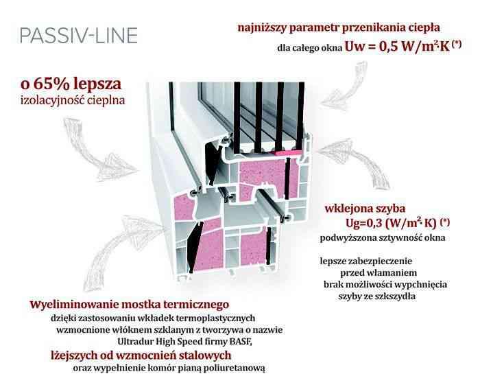 passiv line ultra schemat